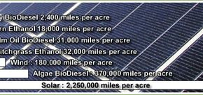 energie z půdy