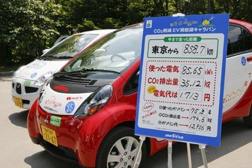 test elektromobilu Mitsubishi i MiEV