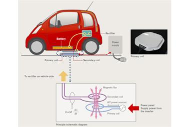 Nissan - bezdrátové dobíjení