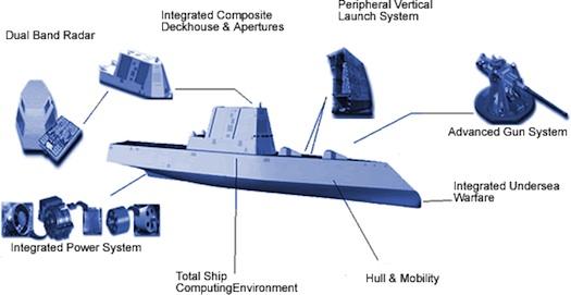 armáda - námořnictvo - USS Zumwalt DDG1000
