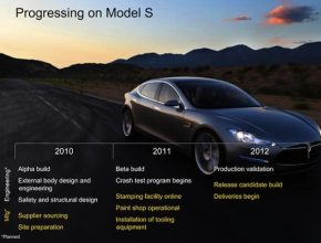 elektromobily Tesla Model S vývoj 2010 - 12