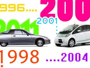 historie elektromobilu