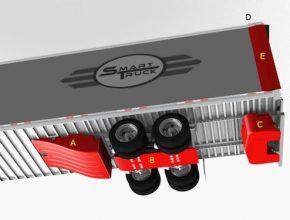 nákladní doprava smart truck undertray system