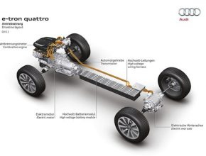 hybridy Audi A5 e-tron Quattro