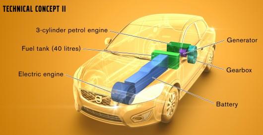 prodlužovač dojezdu v automobilech Volvo
