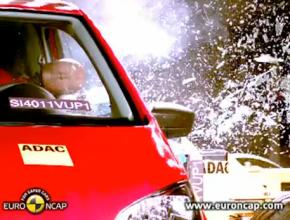 auto Škoda Citigo City Car crash test video