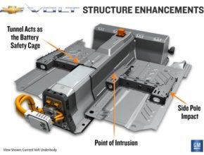 Bezpečnostní úpravy baterií