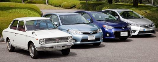 auto Toyota Corolla historie