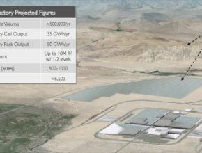 auto Tesla Motors giga-továrna na lithium-iontové baterie