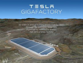 auto giga-továrna Tesla Motors Nevada výroba baterií