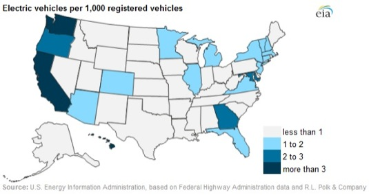 auto elektrická auta Spojené státy americké registrace
