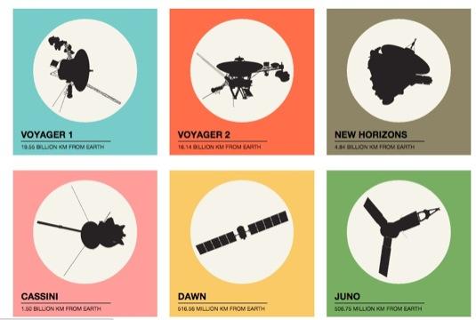 SpaceProbe.es - všechny vesmírné sondy přehledně