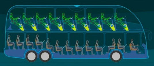 autobus elektrobus cyklobus