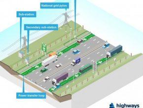 auto Británie bezdrátové nabíjení dobíjení elektromobily plug-in hybridy indukce silnice dálnice
