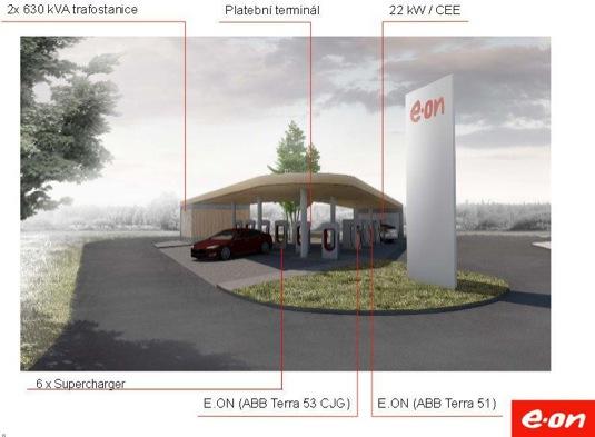 Takhle bude nakonec vypadat největší česká nabíjecí stanice pro elektromobily a Tesla Supercharger v jednom