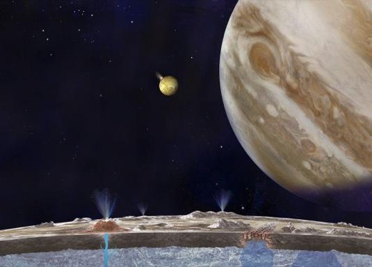auto Europa měsíc kolonizace sluneční soustavy