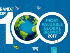 auto nejhodnotnější značky světa 100 top brands