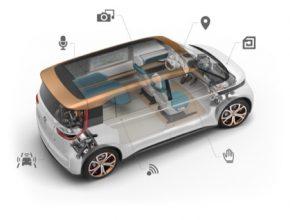 Budoucí řada elektromobilů Volkswagen I.D. má nabídnout pokročilou konektivitu a autonomní možnosti řízení.