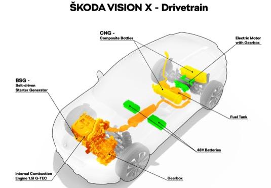 pohonný systém konceptu Škoda Vision X