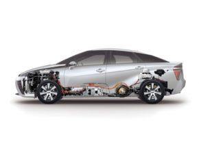 Od uvedení na trh v roce 2015celkem Toyota prodala už téměř 5000 vodíkových aut. Toyota Mirai. Drtivou převahu vprodejích má Japonsko a USA, Evropa výrazně zaostává.