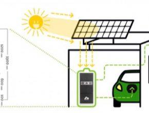 schéma domácí rychlonabíječky pro elektromobily EnergyCloud
