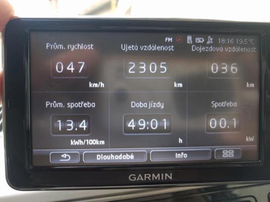 Dlouhodobá spotřeba elektromobilu Volkswagen e-Up na hodnotě 13,4 kWh/100 km