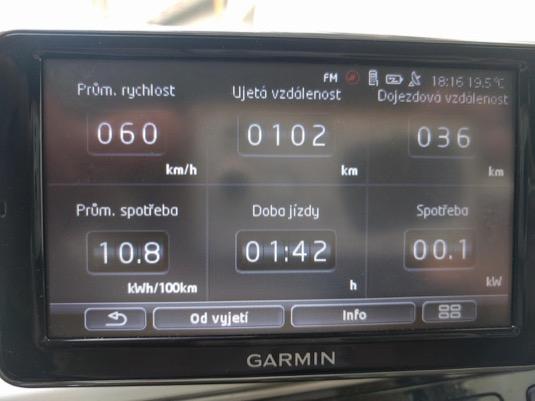 Průměrná spotřeba elektromobilu Volkswagen e-Up!