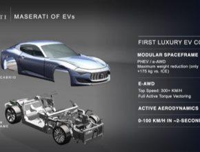 auto fiat-chrysler-automobiles-maserati-elektromobily