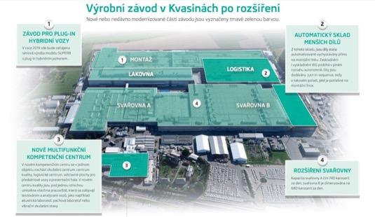 Výrobní závod Škoda Auto Kvasiny po rozšíření.