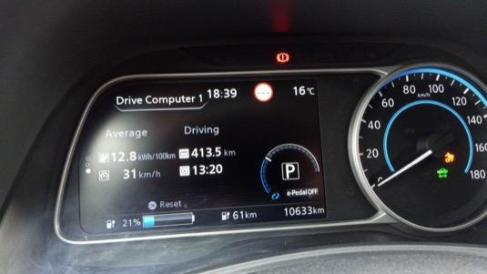 Průměr za poslední posledních 413 km při normální jízdě kombinovaně.