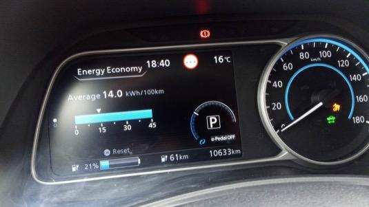 Celkový průmer spotřeby za 10 633 km.