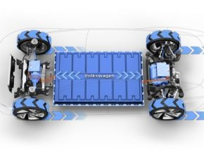 auto elektromobilky Volkswagen MEB