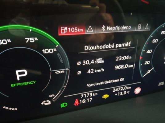 Výsledná průměrná spotřeba elektromobilu Audi e-tron z našich skoro 1000 ujetých kilometrů.
