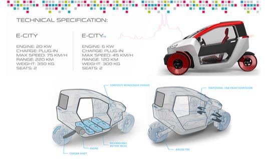 Specifikace elektrické tříkolky Beko e-City