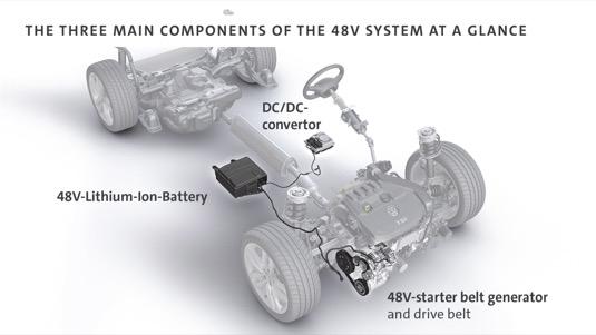 Komponenty 48V systému u vozu Volkswagen Golf