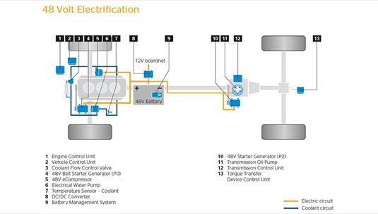 Schéma 48V palubní sítě