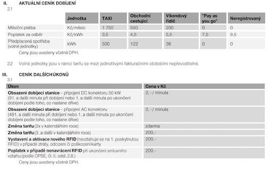 Ceník nabíjení a tarifů u nabíjecích stanic pro elektromobily v síti ČEZ