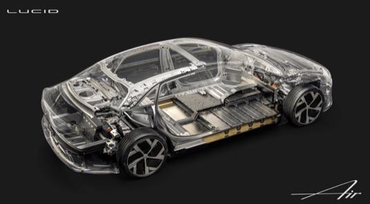 auto elektromobil Lucid Air