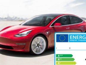 auto elektromobil Tesla Model 3 energetický štítek