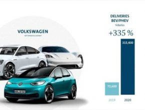 auto Volkswagen do zásuvky elektromobily emise pokuta
