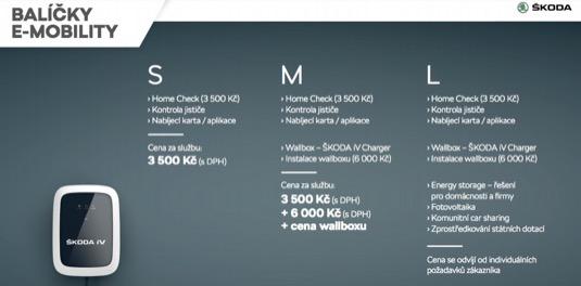 Všechny služby jsou rozčleněny do tzv. zákaznických balíčků, které se liší svým rozsahem. Aktuálně jsou firmám i soukromým osobám k dispozici balíčky S, M a L definované podle rozsahu poptávaných služeb, plánovaného způsobu dobíjení, počtu elektromobilů či požadovaných wallboxů.