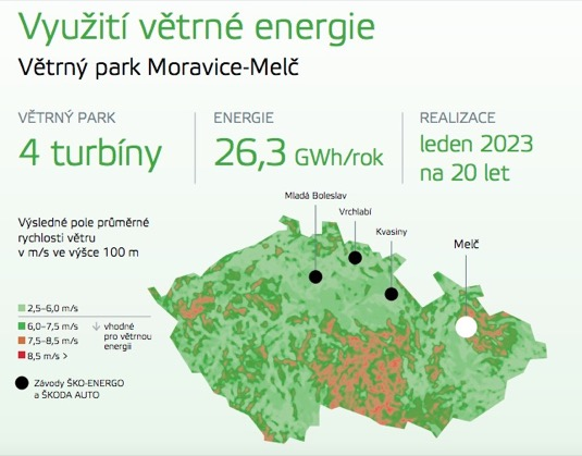 ŠKO-ENERGO dále dodává teplo do 14 tisíc domácností v Mladé Boleslavi. Více než 25 let své existence sází na používání moderních technologií a zařízení, na šetrný přístup k životnímu prostředí a zaměstnávání odborníků. Díky tomu má pověst spolehlivého dodavatele energií.
