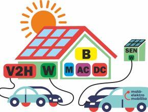 """V neděli 19. září od 9 hodin mohou zájemci zavítat na Konferenci """"Příležitosti elektromobility""""."""